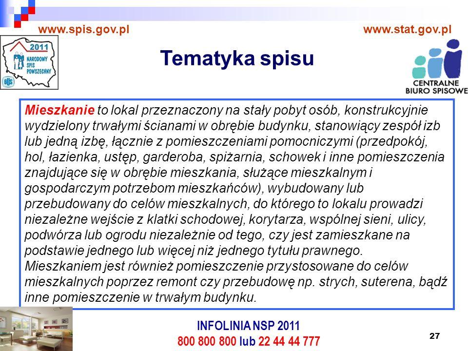 27 www.spis.gov.plwww.stat.gov.pl Mieszkanie to lokal przeznaczony na stały pobyt osób, konstrukcyjnie wydzielony trwałymi ścianami w obrębie budynku, stanowiący zespół izb lub jedną izbę, łącznie z pomieszczeniami pomocniczymi (przedpokój, hol, łazienka, ustęp, garderoba, spiżarnia, schowek i inne pomieszczenia znajdujące się w obrębie mieszkania, służące mieszkalnym i gospodarczym potrzebom mieszkańców), wybudowany lub przebudowany do celów mieszkalnych, do którego to lokalu prowadzi niezależne wejście z klatki schodowej, korytarza, wspólnej sieni, ulicy, podwórza lub ogrodu niezależnie od tego, czy jest zamieszkane na podstawie jednego lub więcej niż jednego tytułu prawnego.