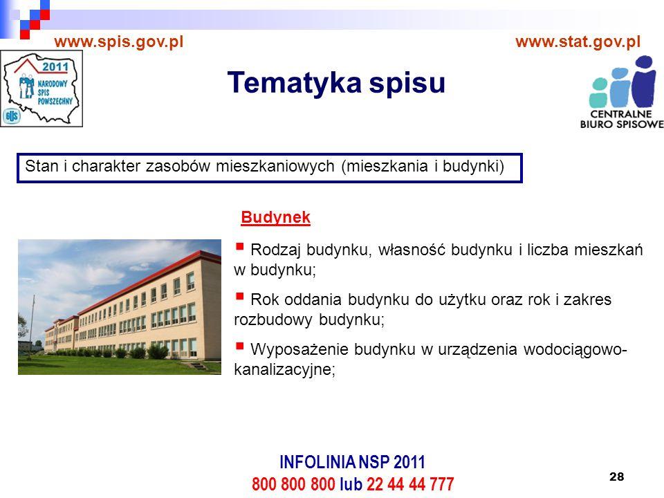 28 www.spis.gov.plwww.stat.gov.pl Stan i charakter zasobów mieszkaniowych (mieszkania i budynki)  Rodzaj budynku, własność budynku i liczba mieszkań w budynku;  Rok oddania budynku do użytku oraz rok i zakres rozbudowy budynku;  Wyposażenie budynku w urządzenia wodociągowo- kanalizacyjne; Budynek Tematyka spisu INFOLINIA NSP 2011 800 800 800 lub 22 44 44 777