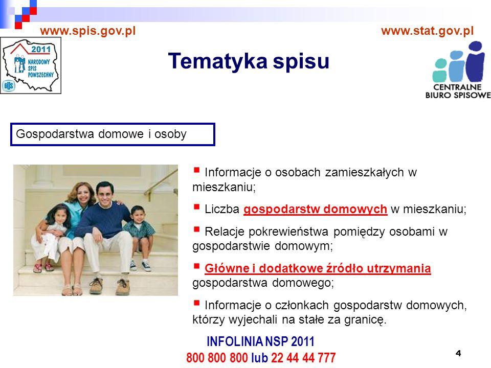 4 www.spis.gov.plwww.stat.gov.pl Gospodarstwa domowe i osoby  Informacje o osobach zamieszkałych w mieszkaniu;  Liczba gospodarstw domowych w mieszkaniu;  Relacje pokrewieństwa pomiędzy osobami w gospodarstwie domowym;  Główne i dodatkowe źródło utrzymania gospodarstwa domowego;  Informacje o członkach gospodarstw domowych, którzy wyjechali na stałe za granicę.