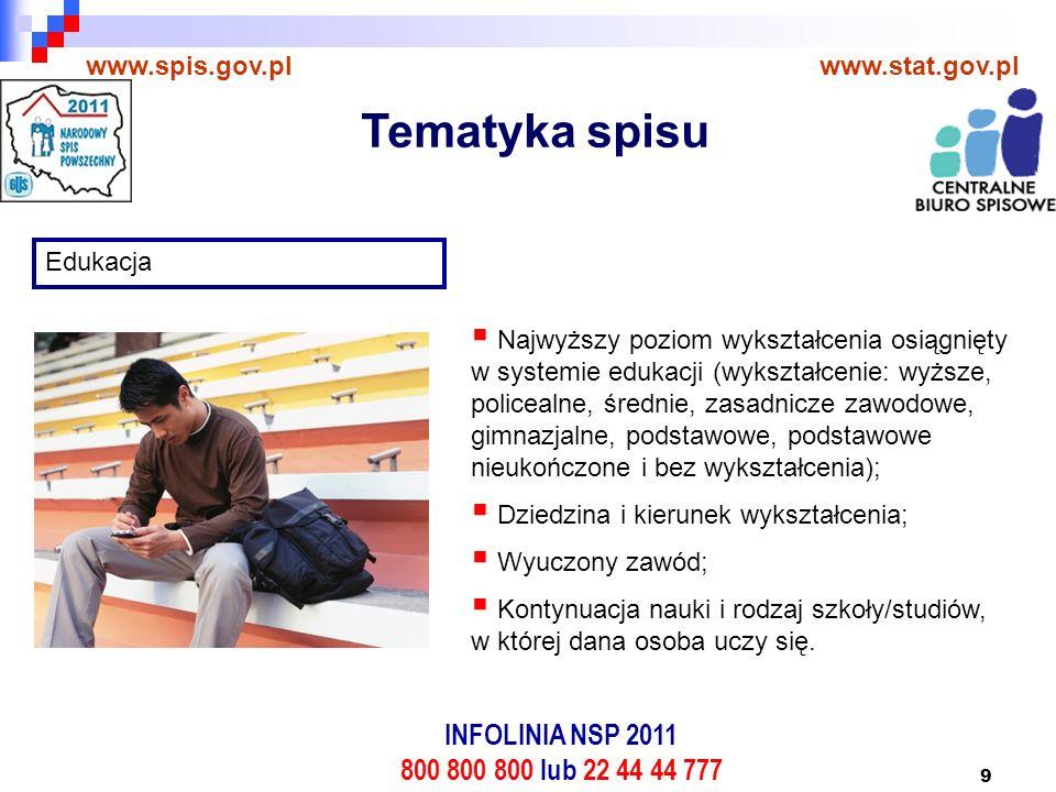 9 www.spis.gov.plwww.stat.gov.pl Edukacja  Najwyższy poziom wykształcenia osiągnięty w systemie edukacji (wykształcenie: wyższe, policealne, średnie, zasadnicze zawodowe, gimnazjalne, podstawowe, podstawowe nieukończone i bez wykształcenia);  Dziedzina i kierunek wykształcenia;  Wyuczony zawód;  Kontynuacja nauki i rodzaj szkoły/studiów, w której dana osoba uczy się.