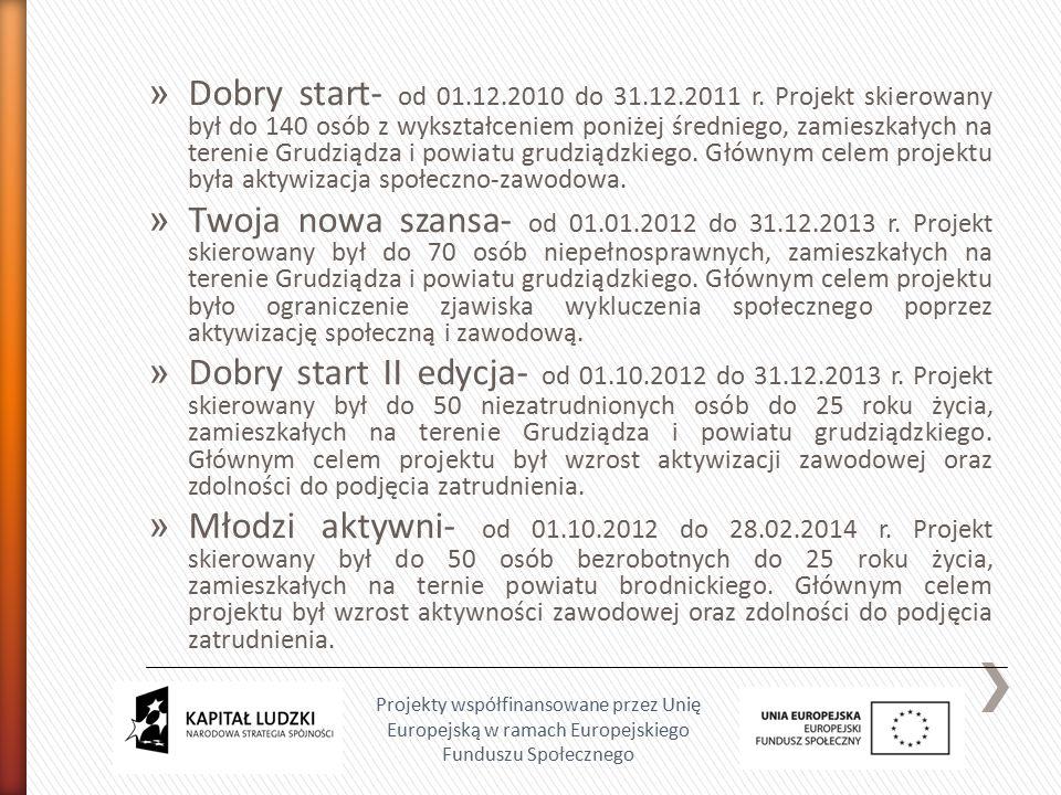 » Dobry start- od 01.12.2010 do 31.12.2011 r. Projekt skierowany był do 140 osób z wykształceniem poniżej średniego, zamieszkałych na terenie Grudziąd