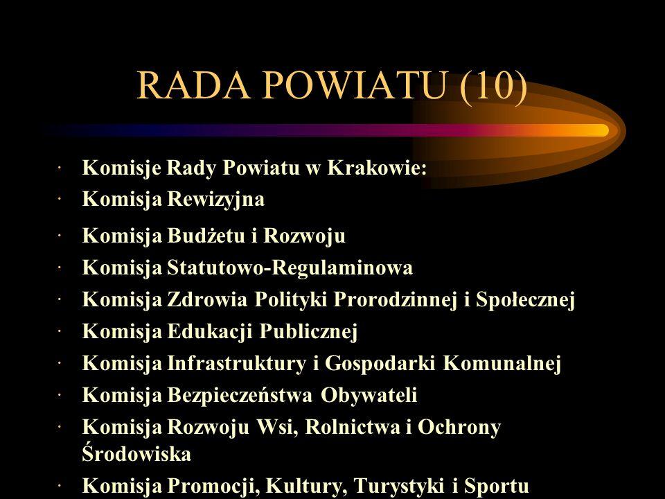 RADA POWIATU (10) ·Komisje Rady Powiatu w Krakowie: ·Komisja Rewizyjna ·Komisja Budżetu i Rozwoju ·Komisja Statutowo-Regulaminowa ·Komisja Zdrowia Pol
