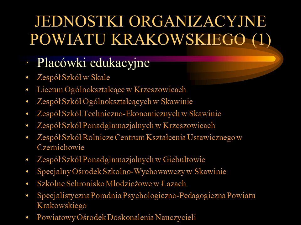 JEDNOSTKI ORGANIZACYJNE POWIATU KRAKOWSKIEGO (1) ·Placówki edukacyjne Zespół Szkół w Skale Liceum Ogólnokształcące w Krzeszowicach Zespół Szkół Ogólno