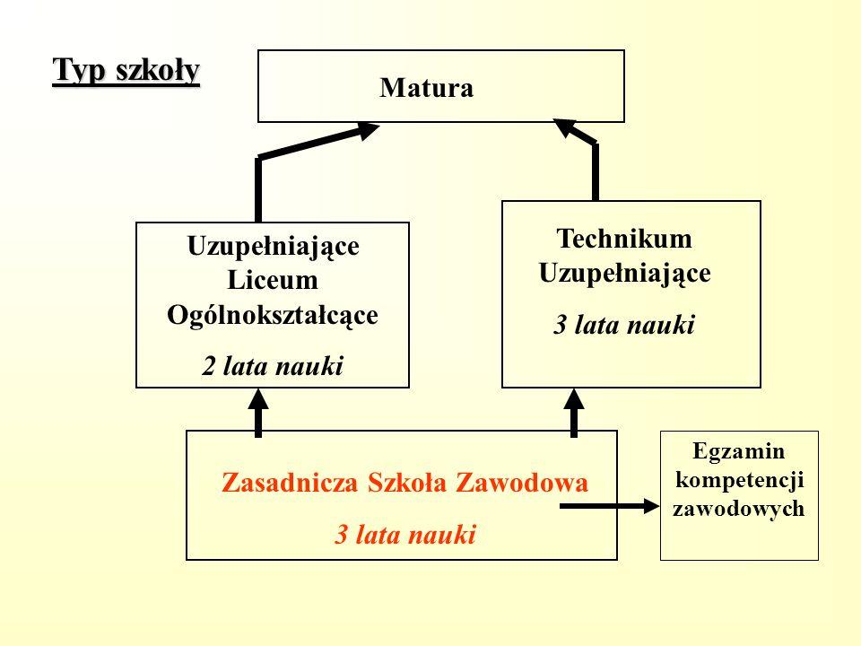 NZOZ,,KAMEN Poradnia Medycyny Pracy 15-370 Białystok ul.