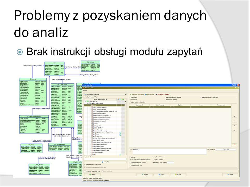 Problemy z pozyskaniem danych do analiz  Brak instrukcji obsługi modułu zapytań złozonych
