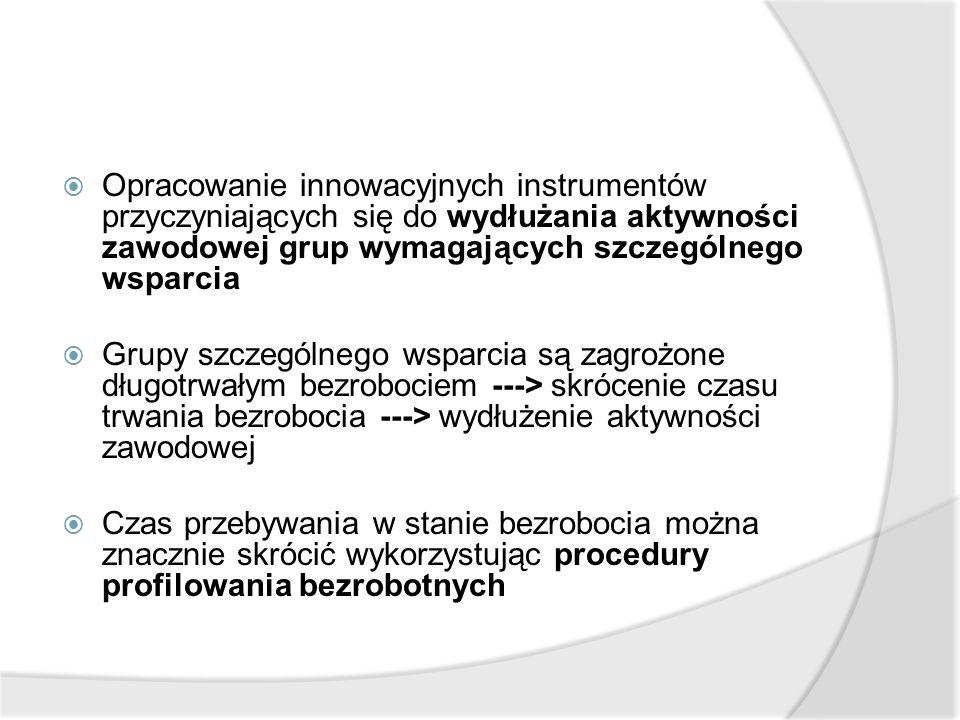 Bezrobotni będący w szczególnej sytuacji zarejestrowani w PUP W-no wg wieku, stan w końcu 2010 roku i I pół.