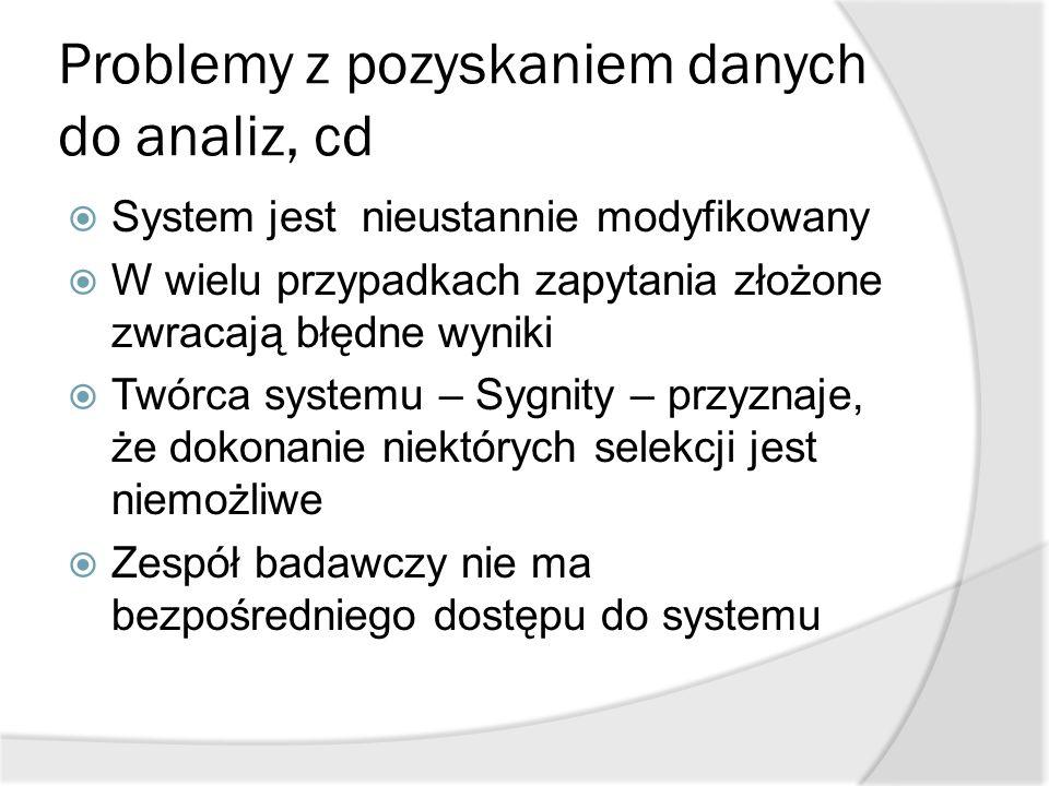 Problemy z pozyskaniem danych do analiz, cd  System jest nieustannie modyfikowany  W wielu przypadkach zapytania złożone zwracają błędne wyniki  Tw