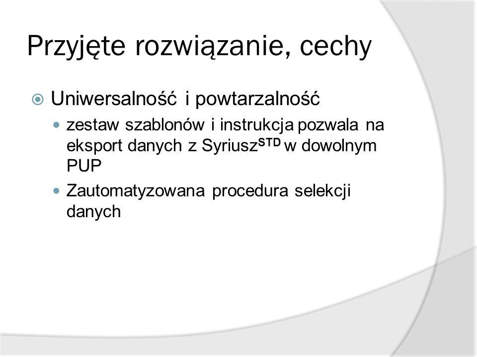 Przyjęte rozwiązanie, cechy  Uniwersalność i powtarzalność zestaw szablonów i instrukcja pozwala na eksport danych z Syriusz STD w dowolnym PUP Zauto