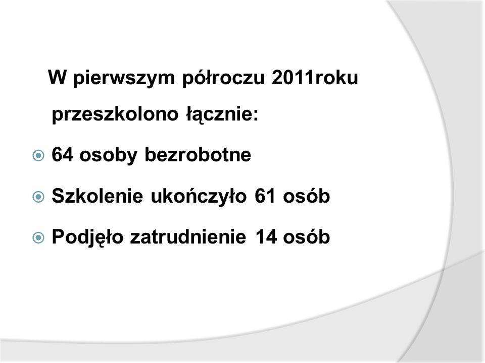 W pierwszym półroczu 2011roku przeszkolono łącznie:  64 osoby bezrobotne  Szkolenie ukończyło 61 osób  Podjęło zatrudnienie 14 osób
