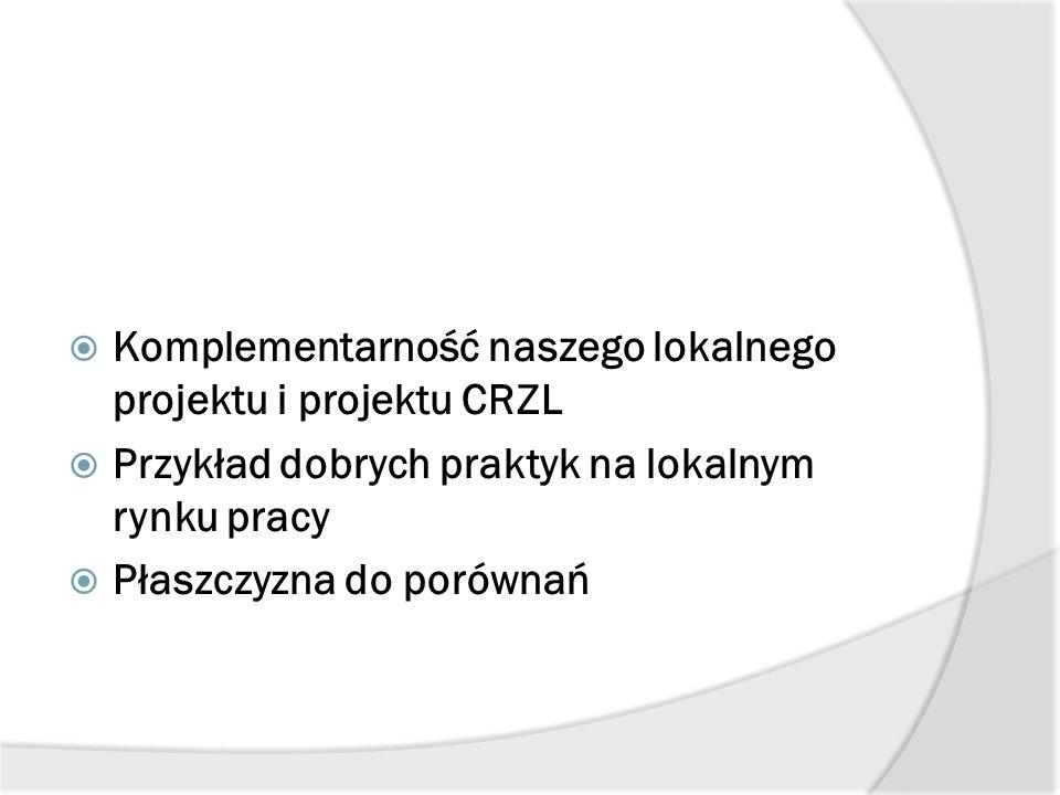  Komplementarność naszego lokalnego projektu i projektu CRZL  Przykład dobrych praktyk na lokalnym rynku pracy  Płaszczyzna do porównań