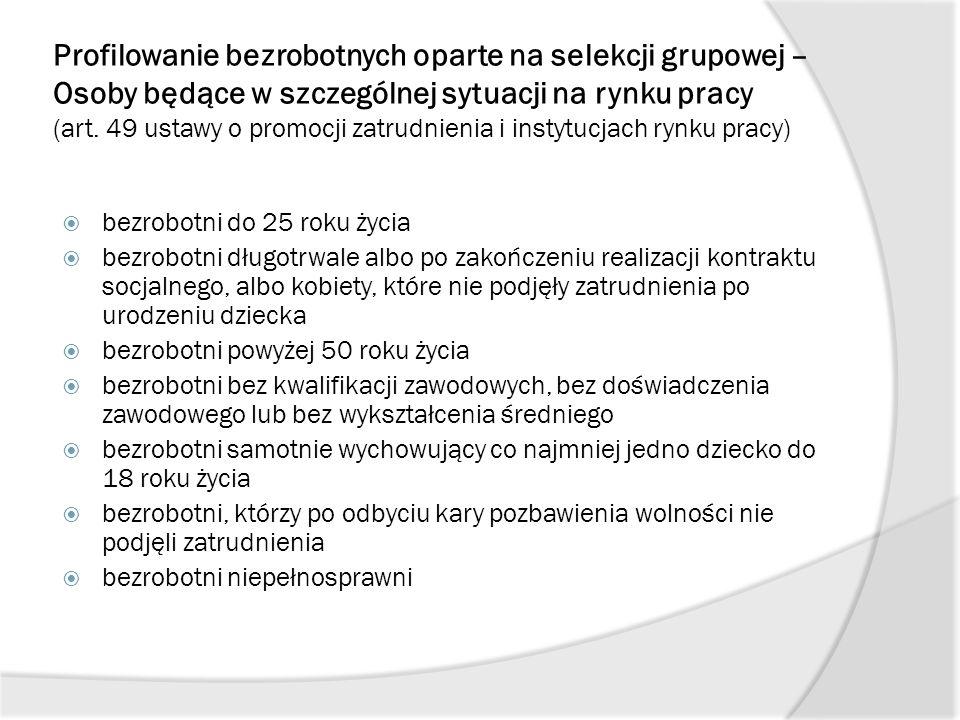 Profilowanie bezrobotnych oparte na selekcji grupowej – Osoby będące w szczególnej sytuacji na rynku pracy (art. 49 ustawy o promocji zatrudnienia i i