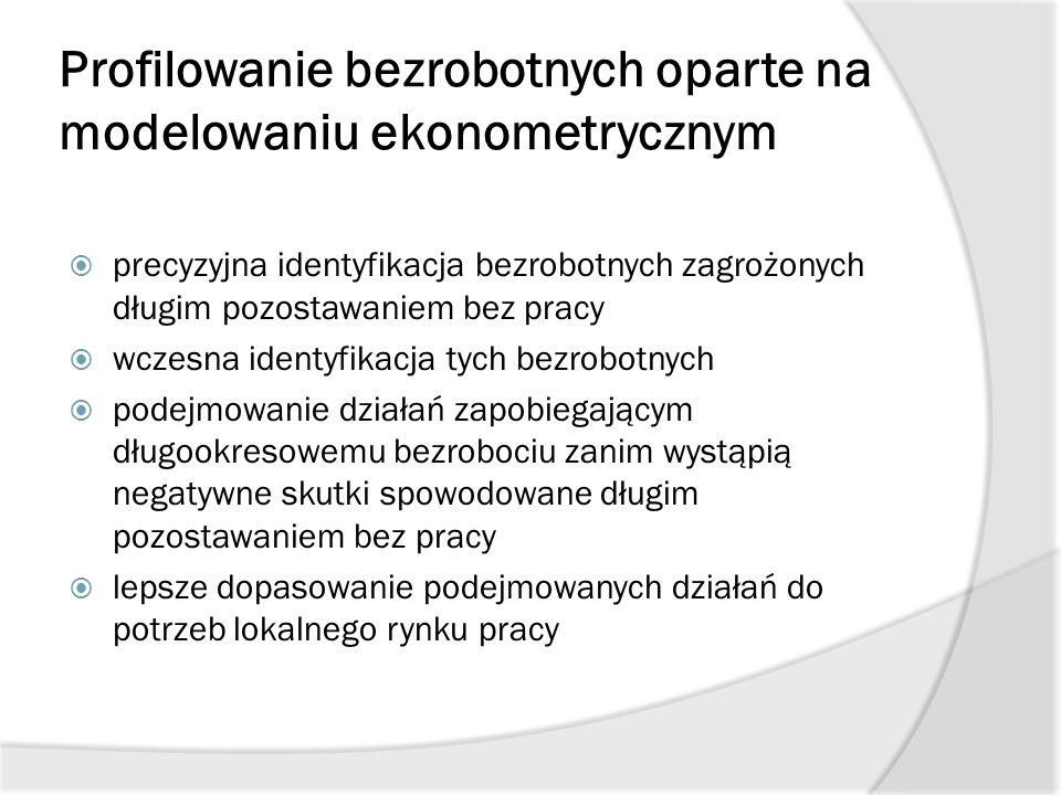 Powiat wąbrzeski  trudna sytuacja na rynku pracy  znajomość procedur profilowania bezrobotnych  otwartość na wykorzystanie innowacyjnych metod mogących przyczynić się do poprawy sytuacji na lokalnym rynku pracy