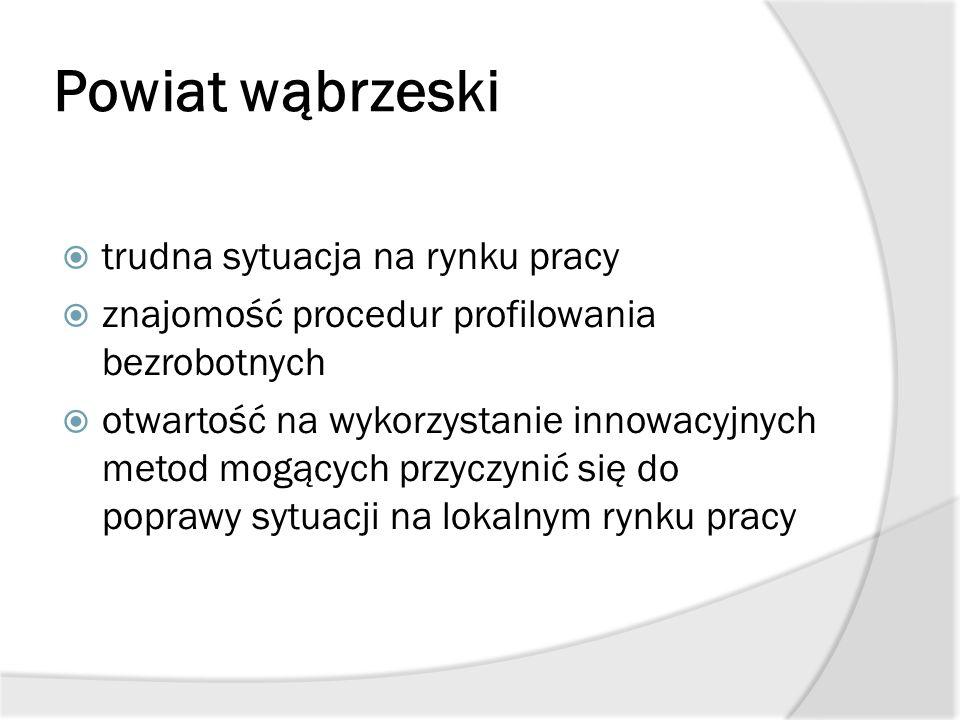 Podmioty gospodarcze wg liczby pracujących w powiecie wąbrzeskim w 2010 r. [w %]
