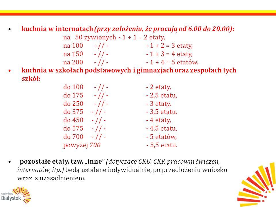 kuchnia w internatach (przy założeniu, że pracują od 6.00 do 20.00): na 50 żywionych- 1 + 1 = 2 etaty, na 100 - // -- 1 + 2 = 3 etaty, na 150 - // --