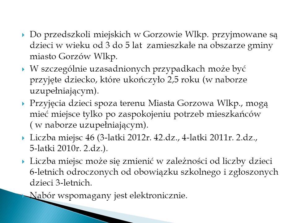  Do przedszkoli miejskich w Gorzowie Wlkp.