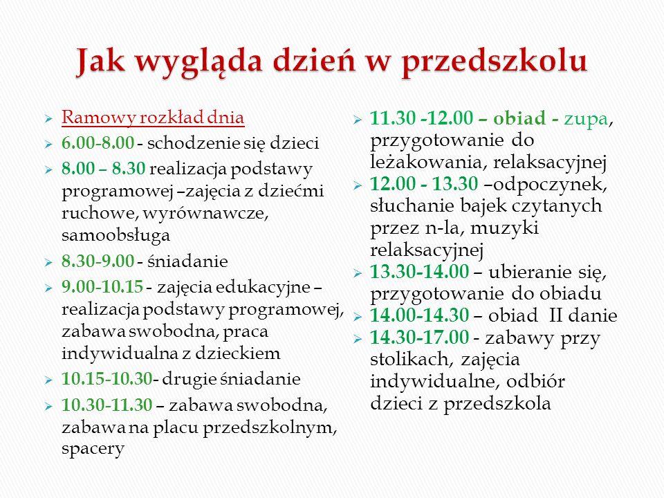  Ramowy rozkład dnia  6.00-8.00 - schodzenie się dzieci  8.00 – 8.30 realizacja podstawy programowej –zajęcia z dziećmi ruchowe, wyrównawcze, samoobsługa  8.30-9.00 - śniadanie  9.00-10.15 - zajęcia edukacyjne – realizacja podstawy programowej, zabawa swobodna, praca indywidualna z dzieckiem  10.15-10.30 - drugie śniadanie  10.30-11.30 – zabawa swobodna, zabawa na placu przedszkolnym, spacery  11.30 -12.00 – obiad - zupa, przygotowanie do leżakowania, relaksacyjnej  12.00 - 13.30 –odpoczynek, słuchanie bajek czytanych przez n-la, muzyki relaksacyjnej  13.30-14.00 – ubieranie się, przygotowanie do obiadu  14.00-14.30 – obiad II danie  14.30-17.00 - zabawy przy stolikach, zajęcia indywidualne, odbiór dzieci z przedszkola