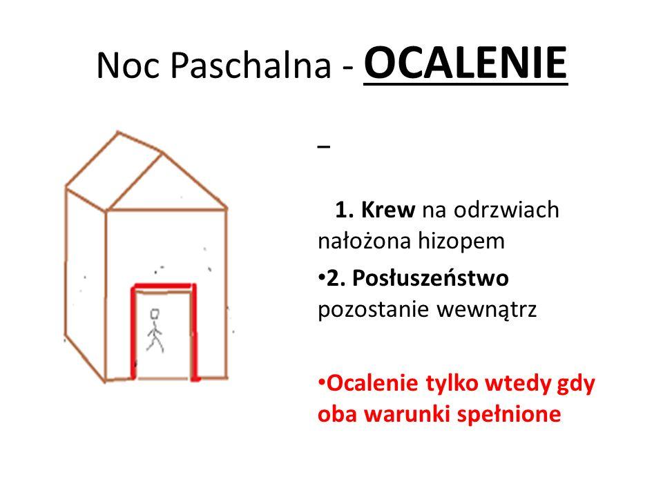 Noc Paschalna - OCALENIE _ 1. Krew na odrzwiach nałożona hizopem 2.
