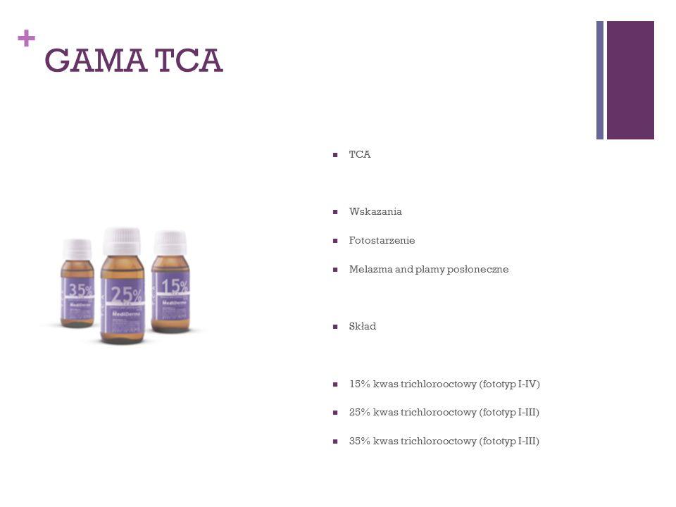 + GAMA TCA TCA Wskazania Fotostarzenie Melazma and plamy posłoneczne Skład 15% kwas trichlorooctowy (fototyp I-IV) 25% kwas trichlorooctowy (fototyp I