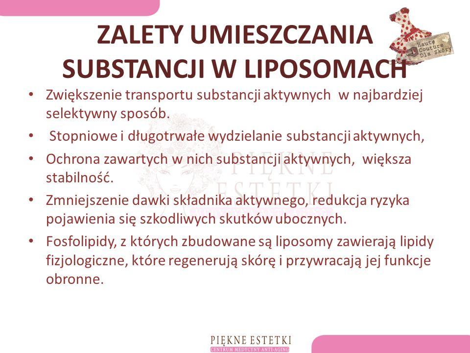 ZALETY UMIESZCZANIA SUBSTANCJI W LIPOSOMACH Zwiększenie transportu substancji aktywnych w najbardziej selektywny sposób.