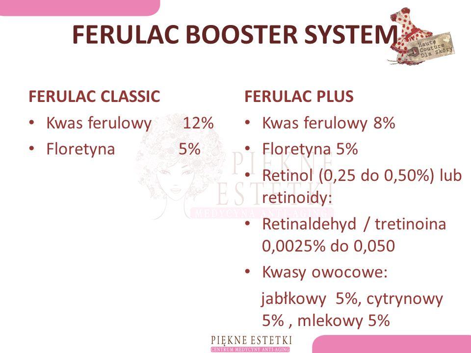 FERULAC BOOSTER SYSTEM FERULAC CLASSIC Kwas ferulowy 12% Floretyna 5% FERULAC PLUS Kwas ferulowy 8% Floretyna 5% Retinol (0,25 do 0,50%) lub retinoidy: Retinaldehyd / tretinoina 0,0025% do 0,050 Kwasy owocowe: jabłkowy 5%, cytrynowy 5%, mlekowy 5%