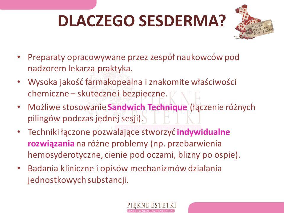 DLACZEGO SESDERMA. Preparaty opracowywane przez zespół naukowców pod nadzorem lekarza praktyka.