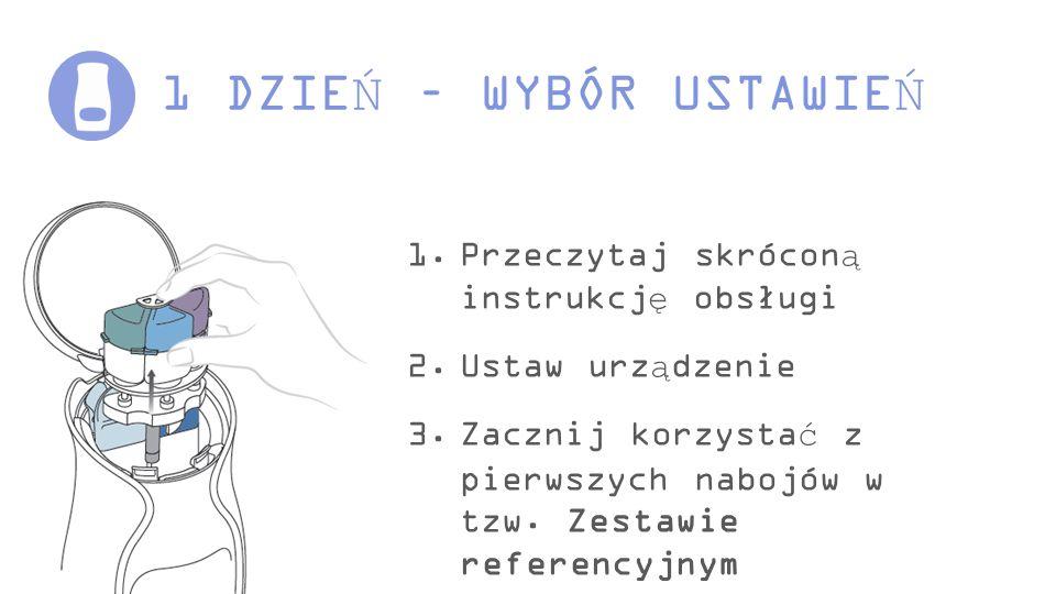1 DZIEŃ – WYBÓR USTAWIEŃ 1.Przeczytaj skróconą instrukcję obsługi 2.Ustaw urządzenie 3.Zacznij korzystać z pierwszych nabojów w tzw. Zestawie referenc
