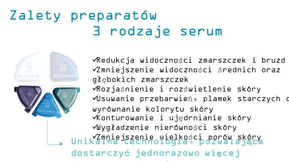 Zalety preparatów 3 rodzaje serum Redukcja widoczności zmarszczek i bruzd Zmniejszenie widoczności średnich oraz głębokich zmarszczek Rozjaśnienie i r