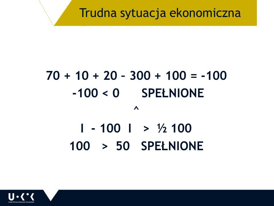 70 + 10 + 20 – 300 + 100 = -100 -100 < 0 SPEŁNIONE ^ I - 100 I > ½ 100 100 > 50 SPEŁNIONE 14 Trudna sytuacja ekonomiczna