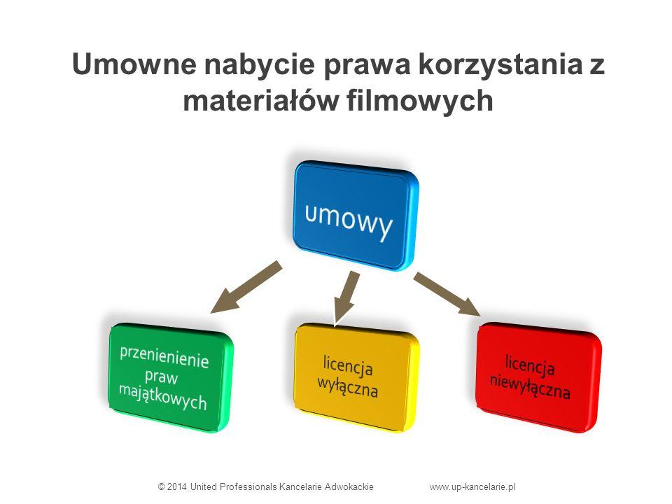 Umowne nabycie prawa korzystania z materiałów filmowych © 2014 United Professionals Kancelarie Adwokackie www.up-kancelarie.pl