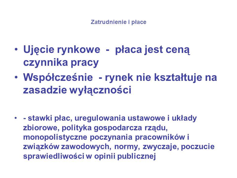 Płaca minimalna w Unii Europejskiej w 2013 roku Źr ó dło: Opracowanie pobrane ze strony http://wyborcza.biz dnia 21.07.
