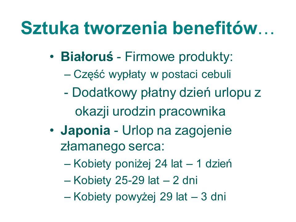 Sztuka tworzenia benefitów… Białoruś - Firmowe produkty: –Część wypłaty w postaci cebuli - Dodatkowy płatny dzień urlopu z okazji urodzin pracownika Japonia - Urlop na zagojenie złamanego serca: –Kobiety poniżej 24 lat – 1 dzień –Kobiety 25-29 lat – 2 dni –Kobiety powyżej 29 lat – 3 dni