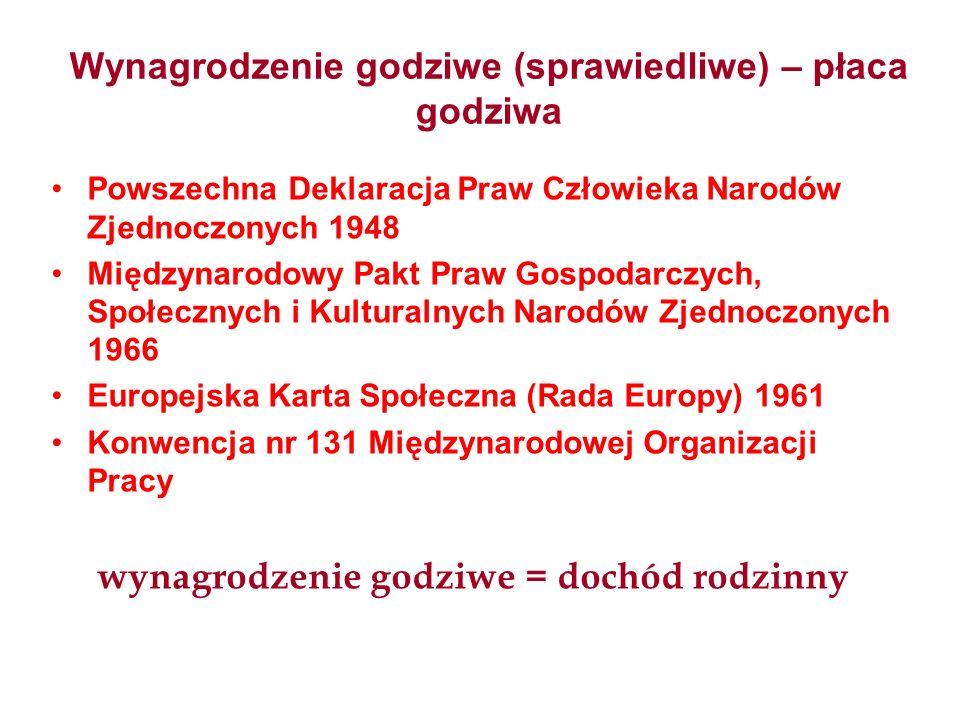 Wynagrodzenie godziwe (sprawiedliwe) – płaca godziwa Powszechna Deklaracja Praw Człowieka Narodów Zjednoczonych 1948 Międzynarodowy Pakt Praw Gospodarczych, Społecznych i Kulturalnych Narodów Zjednoczonych 1966 Europejska Karta Społeczna (Rada Europy) 1961 Konwencja nr 131 Międzynarodowej Organizacji Pracy wynagrodzenie godziwe = dochód rodzinny