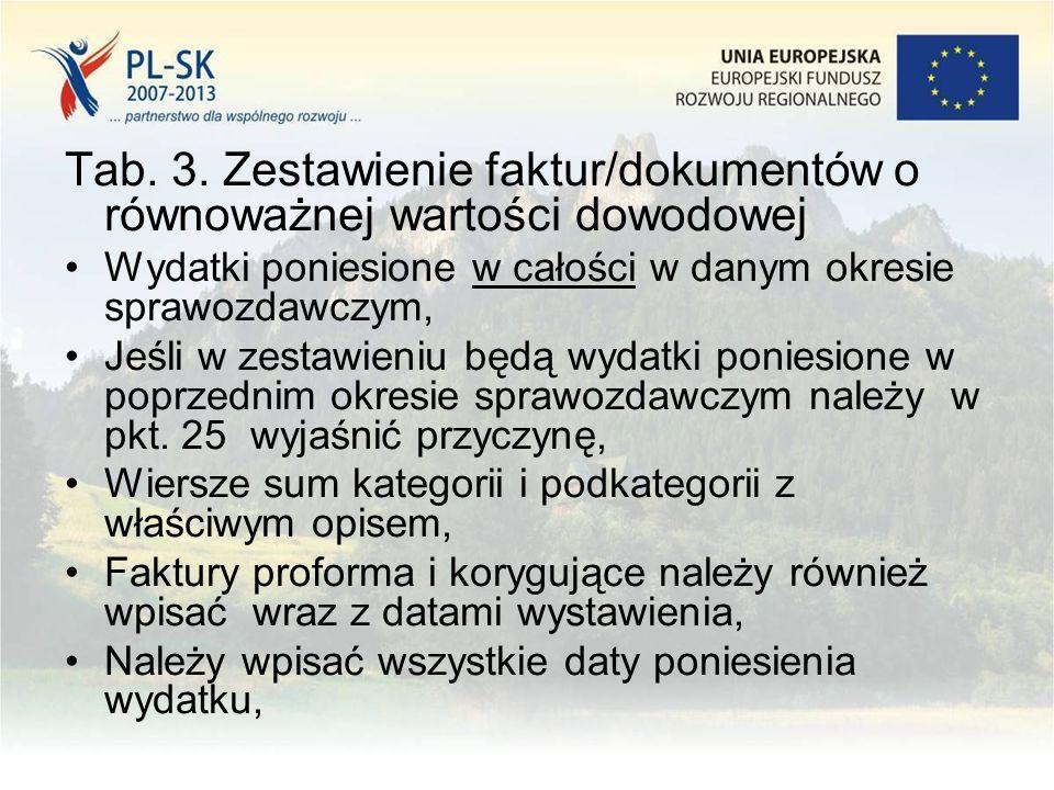 Tab. 3.