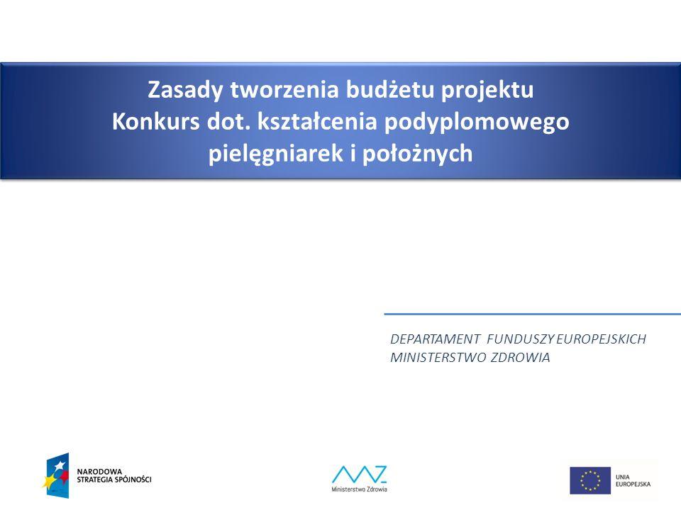Zasady tworzenia budżetu projektu Konkurs dot.