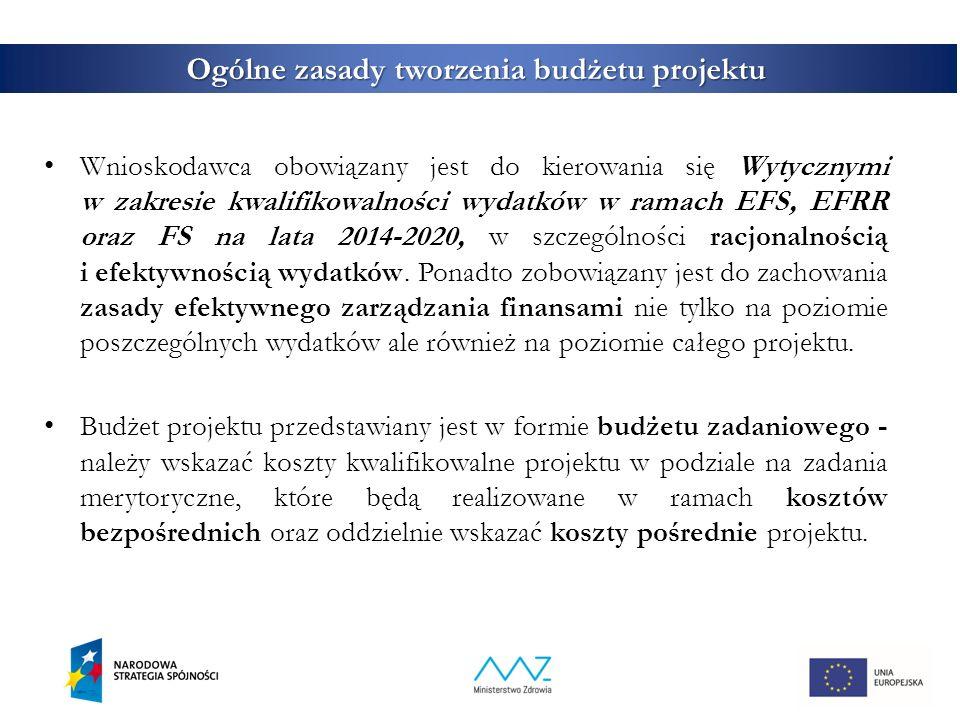 3 Ogólne zasady tworzenia budżetu projektu Wnioskodawca obowiązany jest do kierowania się Wytycznymi w zakresie kwalifikowalności wydatków w ramach EFS, EFRR oraz FS na lata 2014-2020, w szczególności racjonalnością i efektywnością wydatków.