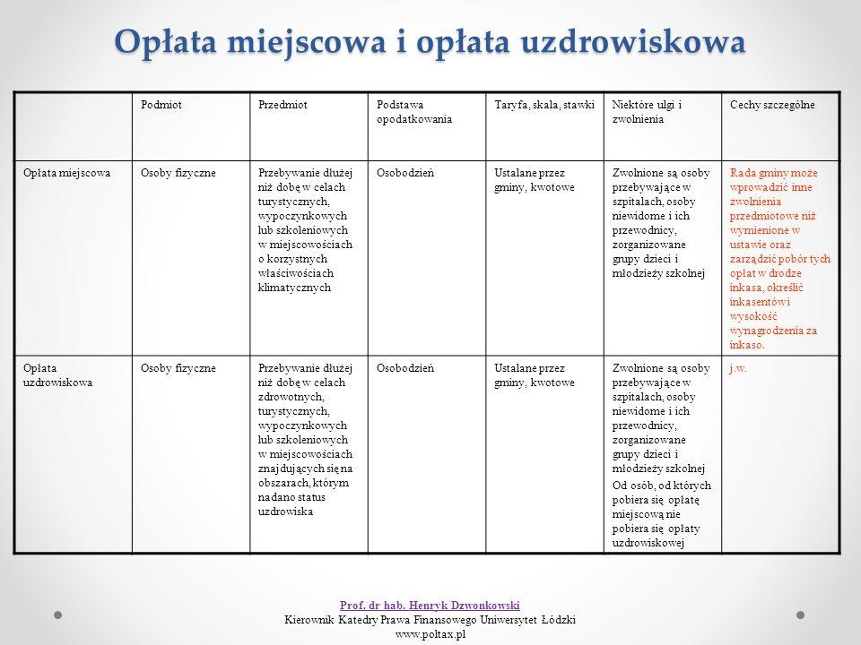 Opłata miejscowa i opłata uzdrowiskowa PodmiotPrzedmiotPodstawa opodatkowania Taryfa, skala, stawkiNiektóre ulgi i zwolnienia Cechy szczególne Opłata
