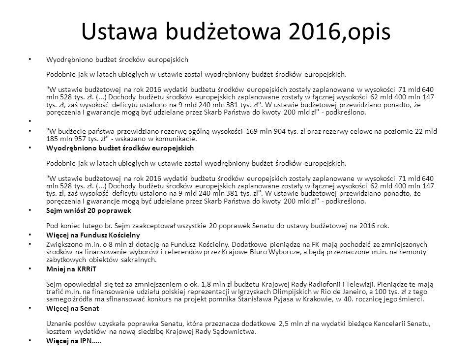Ustawa budżetowa 2016,opis Wyodrębniono budżet środków europejskich Podobnie jak w latach ubiegłych w ustawie został wyodrębniony budżet środków europejskich.