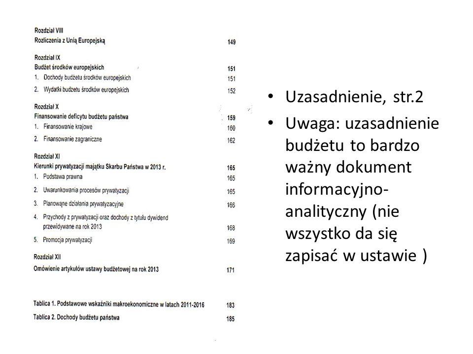 Uzasadnienie, str.2 Uwaga: uzasadnienie budżetu to bardzo ważny dokument informacyjno- analityczny (nie wszystko da się zapisać w ustawie )