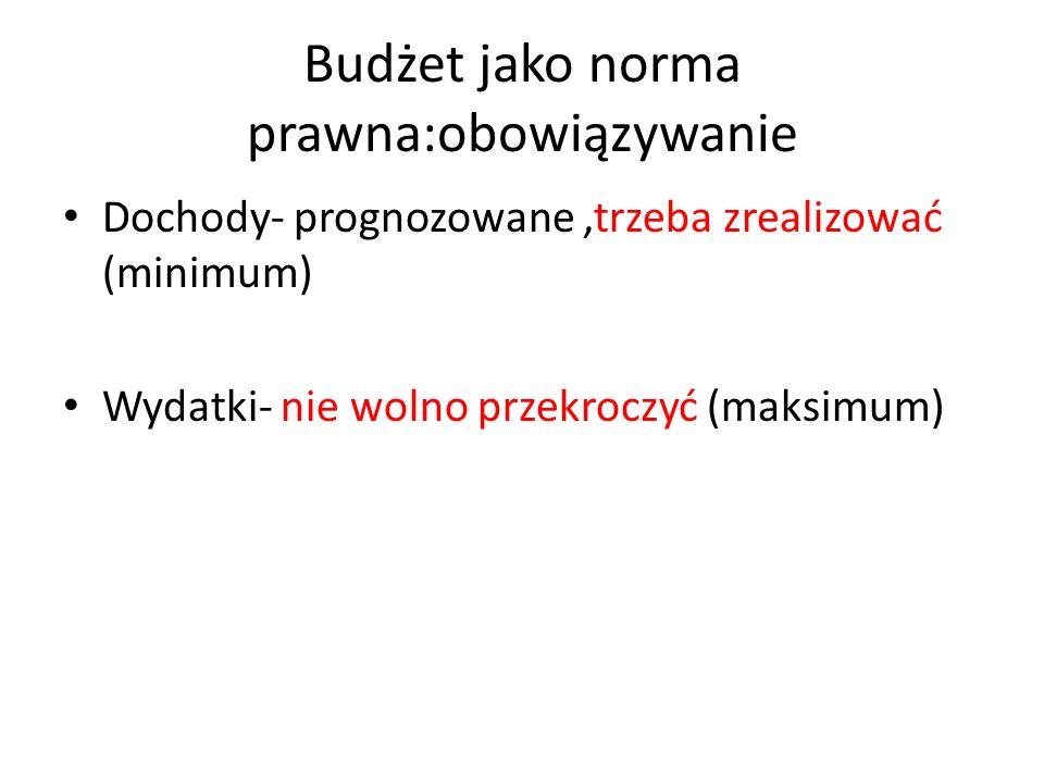 Budżet jako norma prawna:obowiązywanie Dochody- prognozowane,trzeba zrealizować (minimum) Wydatki- nie wolno przekroczyć (maksimum)
