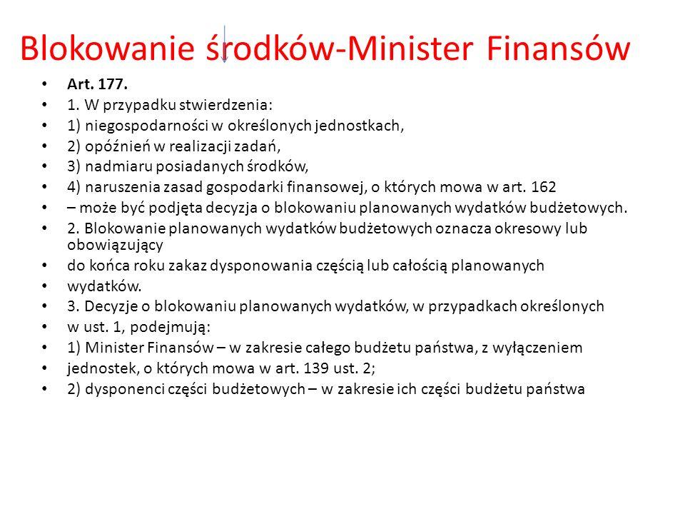 Blokowanie środków-Minister Finansów Art. 177. 1.