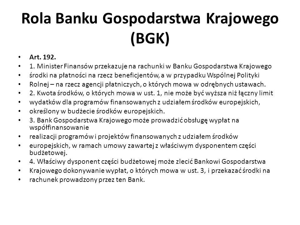 Rola Banku Gospodarstwa Krajowego (BGK) Art. 192.