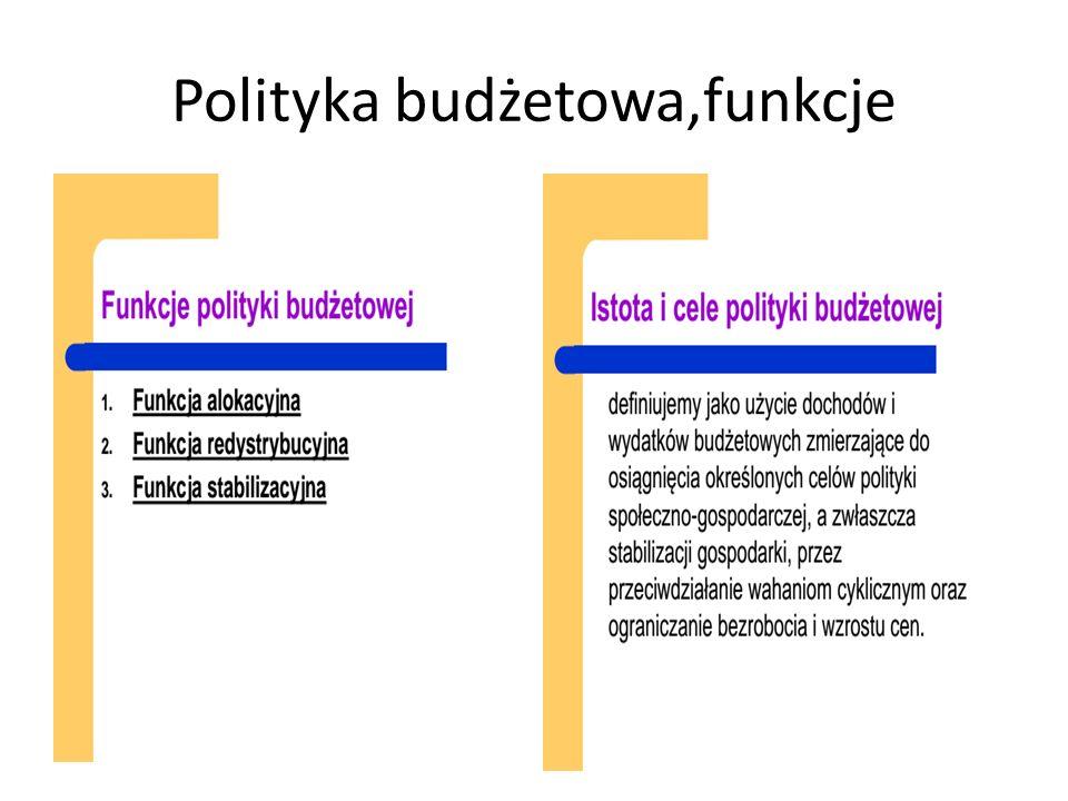 Polityka budżetowa,funkcje