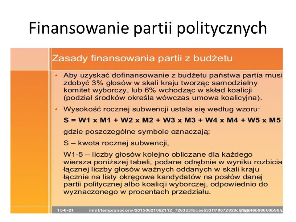 Finansowanie partii politycznych