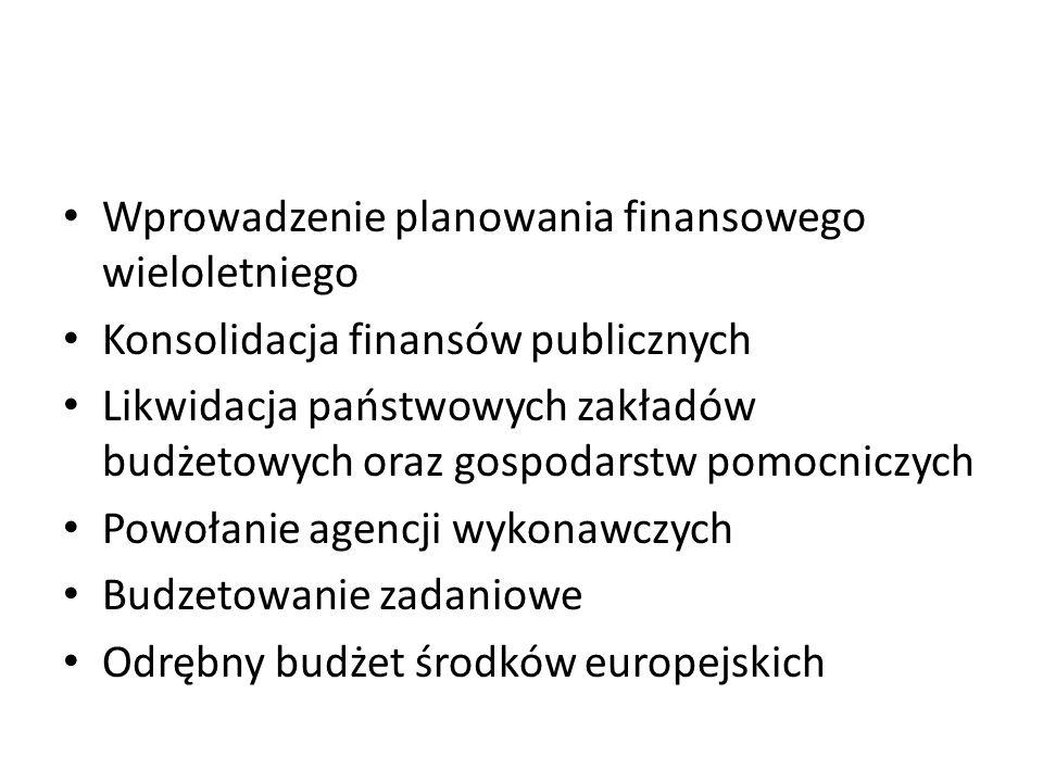 Wprowadzenie planowania finansowego wieloletniego Konsolidacja finansów publicznych Likwidacja państwowych zakładów budżetowych oraz gospodarstw pomocniczych Powołanie agencji wykonawczych Budzetowanie zadaniowe Odrębny budżet środków europejskich