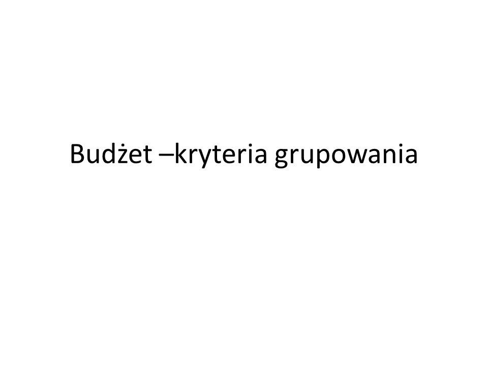 Budżet –kryteria grupowania