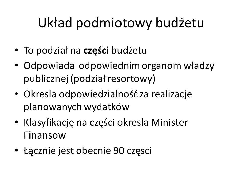 Układ podmiotowy budżetu To podział na części budżetu Odpowiada odpowiednim organom władzy publicznej (podział resortowy) Okresla odpowiedzialność za realizacje planowanych wydatków Klasyfikację na części okresla Minister Finansow Łącznie jest obecnie 90 częsci