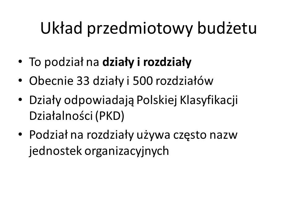 Układ przedmiotowy budżetu To podział na działy i rozdziały Obecnie 33 działy i 500 rozdziałów Działy odpowiadają Polskiej Klasyfikacji Działalności (PKD) Podział na rozdziały używa często nazw jednostek organizacyjnych