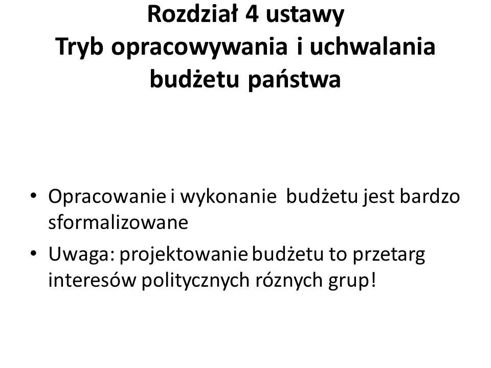 Rozdział 4 ustawy Tryb opracowywania i uchwalania budżetu państwa Opracowanie i wykonanie budżetu jest bardzo sformalizowane Uwaga: projektowanie budżetu to przetarg interesów politycznych róznych grup!