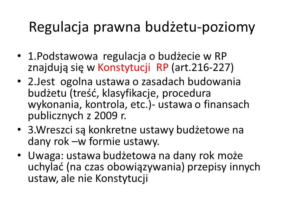 Regulacja prawna budżetu-poziomy 1.Podstawowa regulacja o budżecie w RP znajdują się w Konstytucji RP (art.216-227) 2.Jest ogolna ustawa o zasadach budowania budżetu (treść, klasyfikacje, procedura wykonania, kontrola, etc.)- ustawa o finansach publicznych z 2009 r.