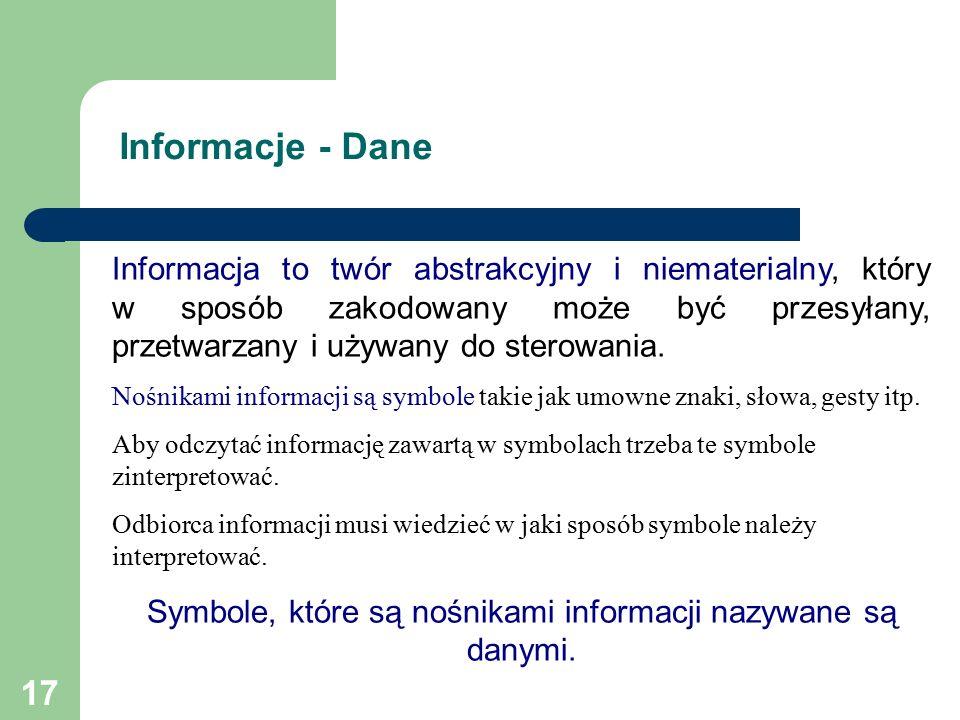 17 Informacja to twór abstrakcyjny i niematerialny, który w sposób zakodowany może być przesyłany, przetwarzany i używany do sterowania.